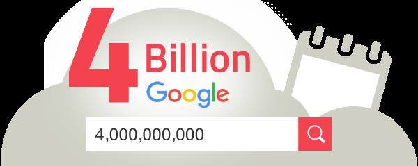 4 billion searches