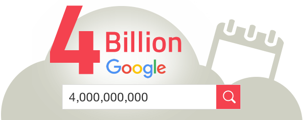 4 billion searches